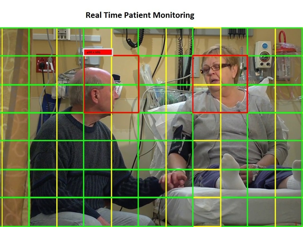 Innovative Monitoring System for TeleICU Patients using Video Processing & Deep Learning