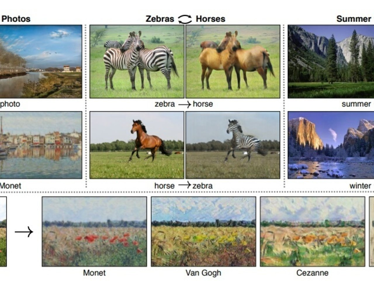 Cycle-GAN: Unpaired Image-to-Image Translation