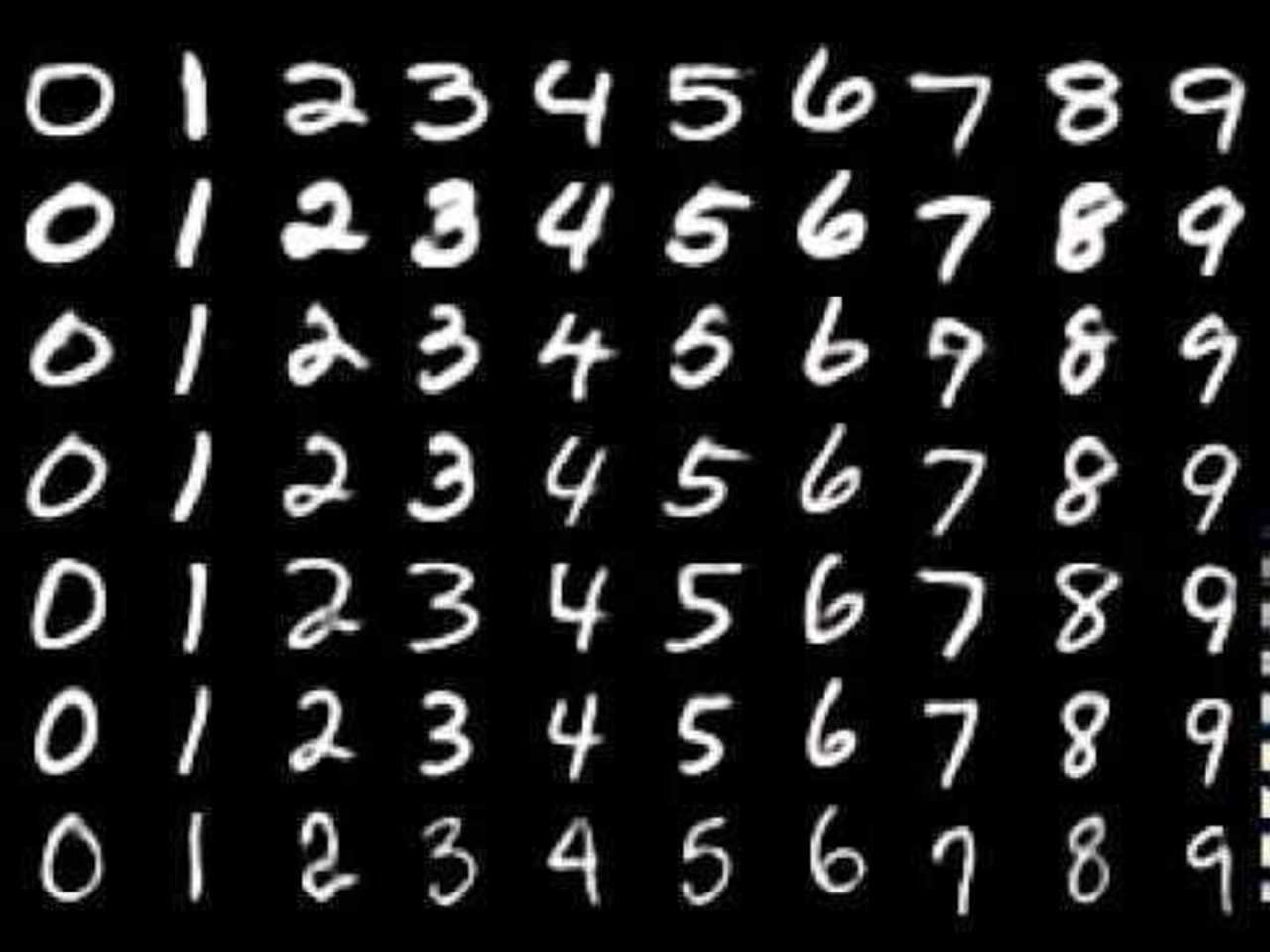 Digit classifier using MNIST dataset