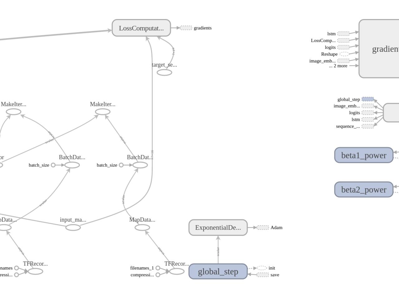 Neural Image Captioning System