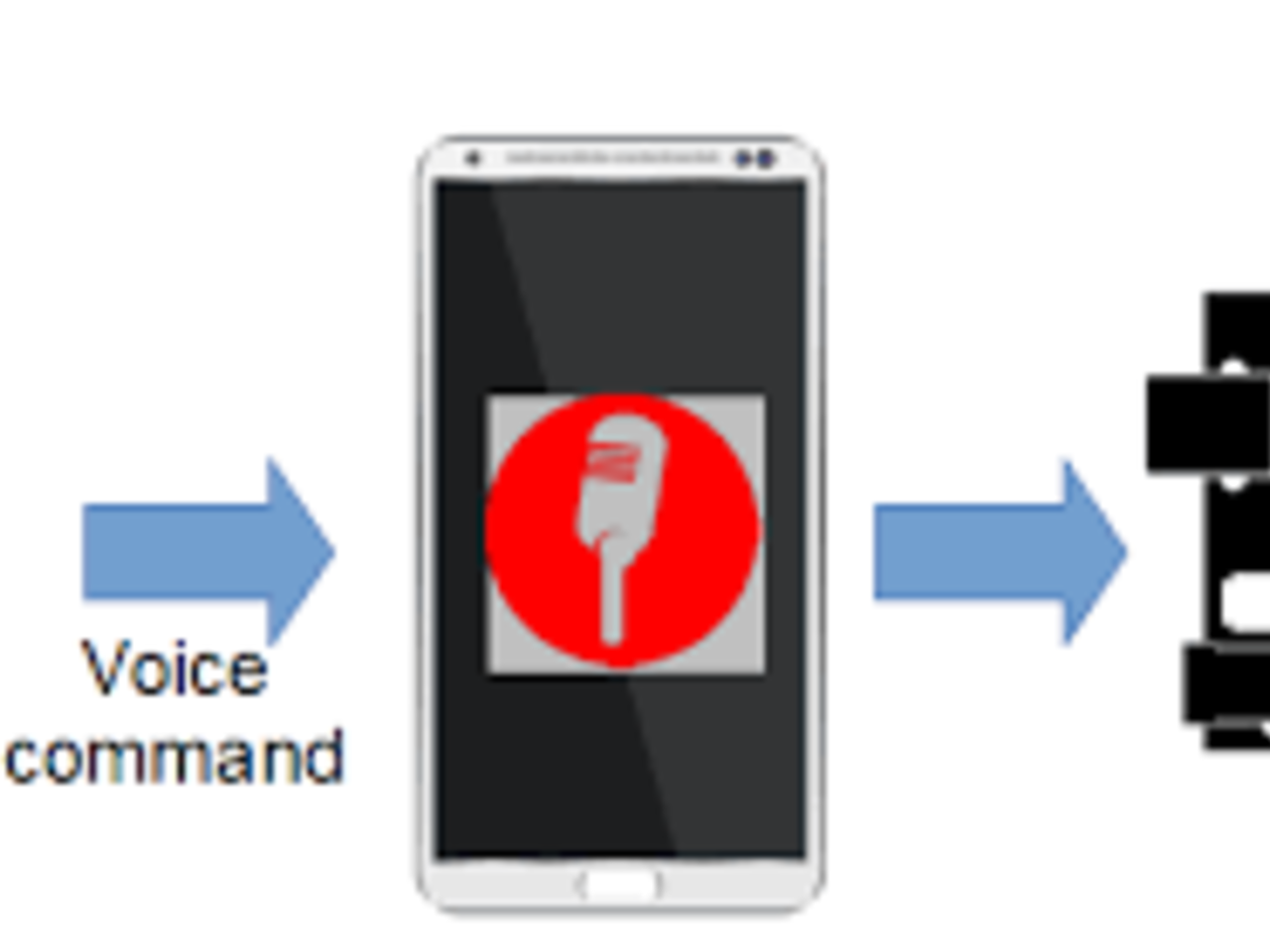 Embedded Speech Recognition for Mobile and IoT Devices
