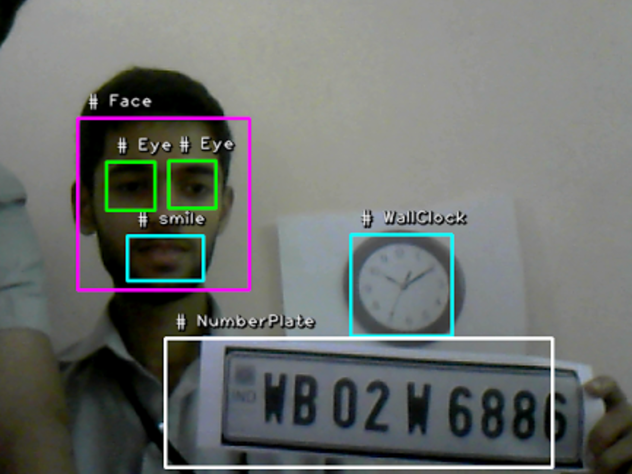 Controlled Object Recognition