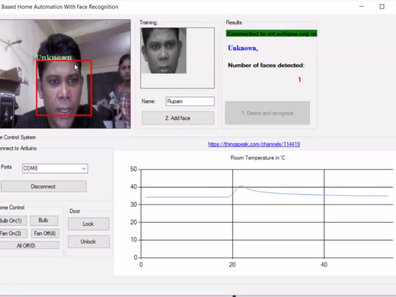 IoT based Home Automation With Face Recognition