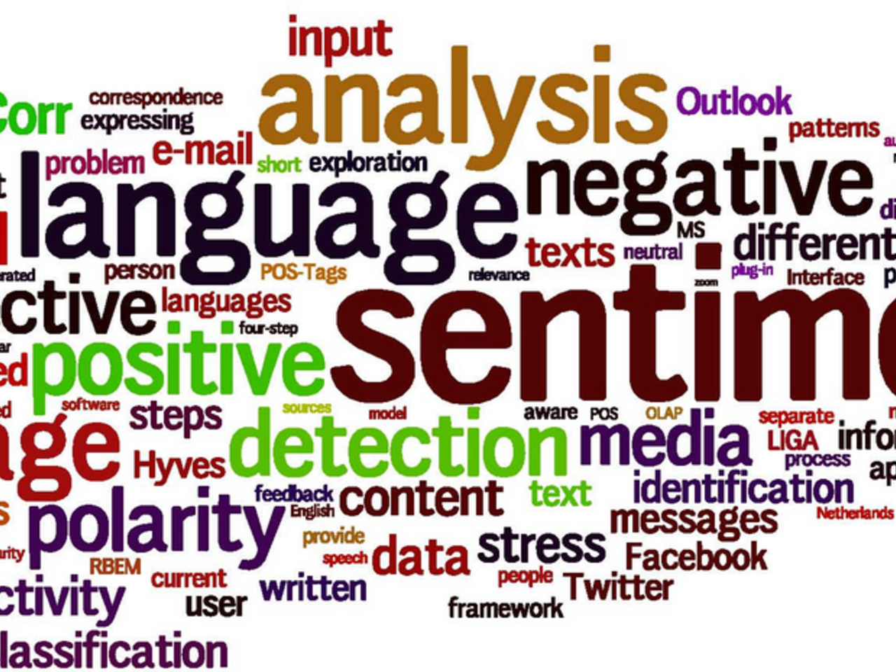 Sentimental Analysis in Nepali Language with RNN