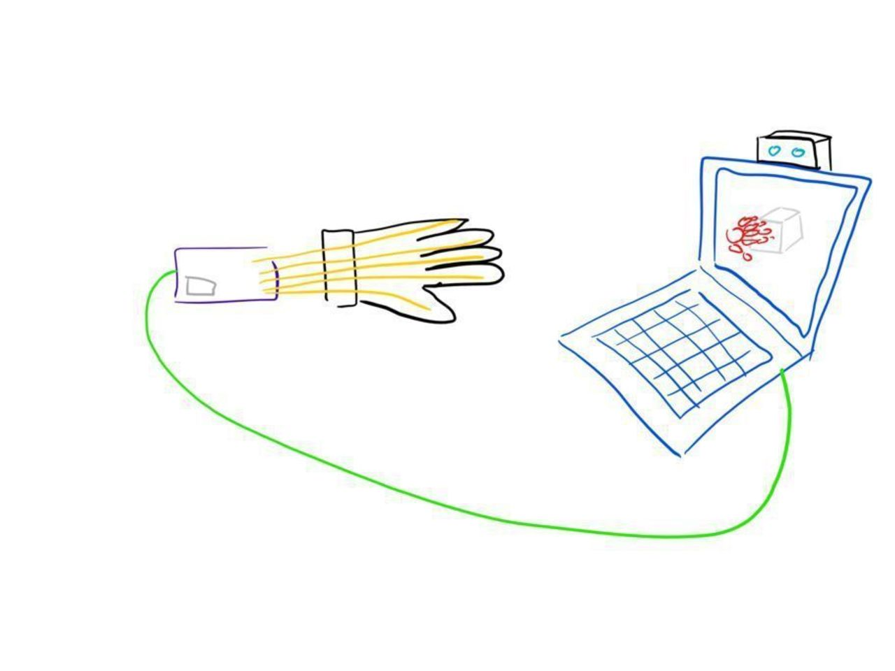 Realsensing Virtual Touch