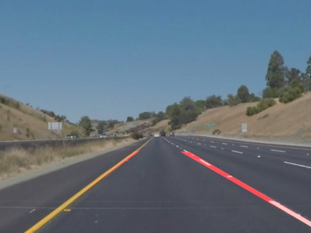 Road Lane detection