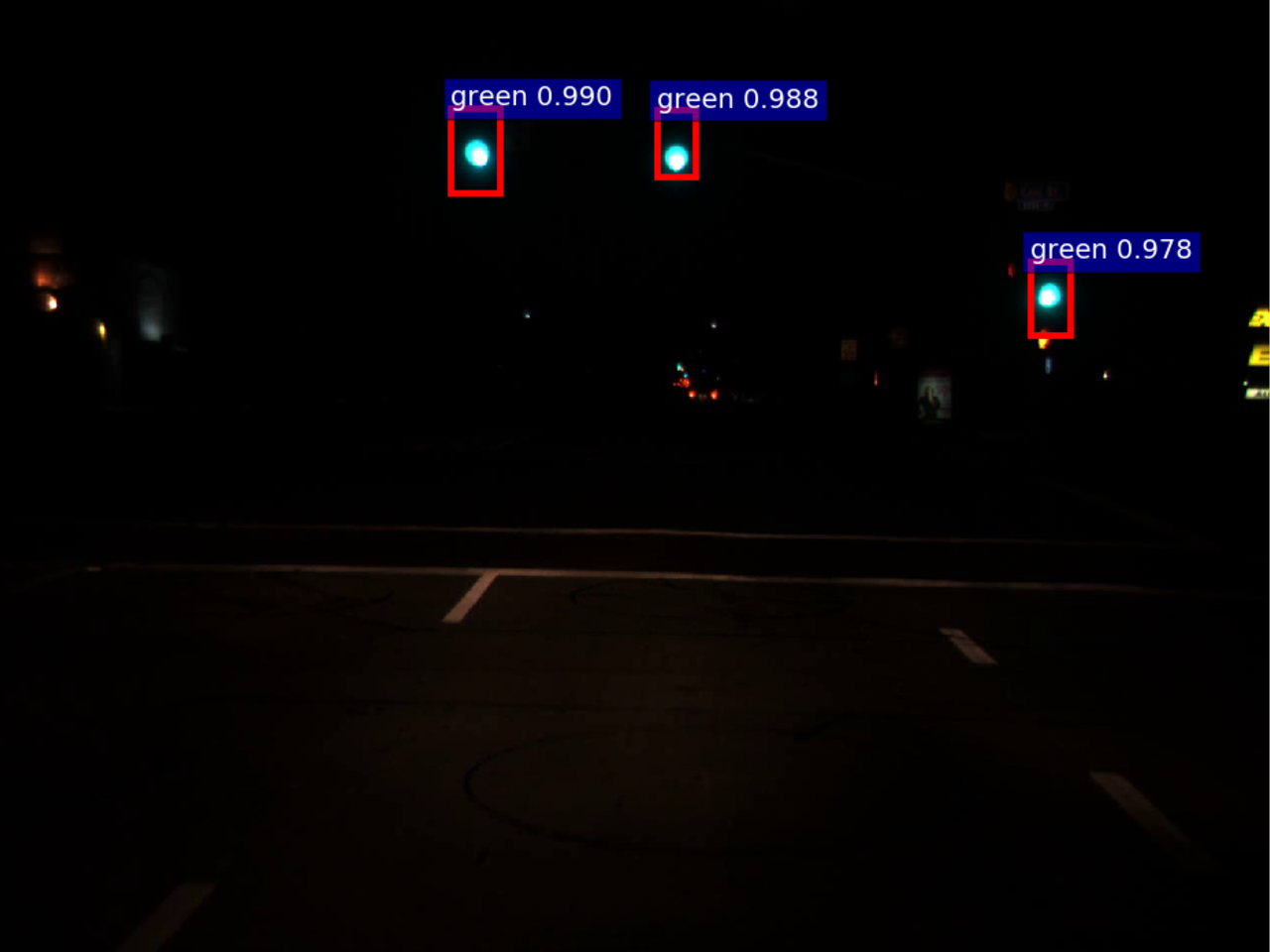 Traffic Light Recognition using Deep Learning