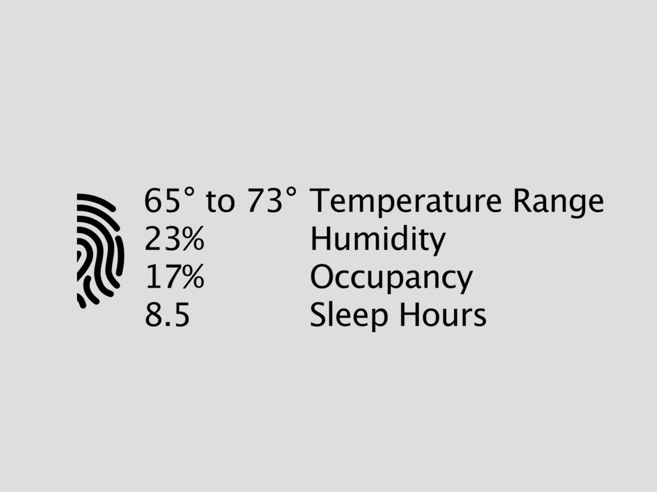 Home Fingerprint