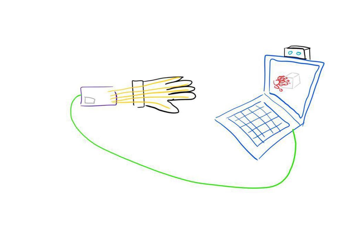 Realsensing Virtual Touch