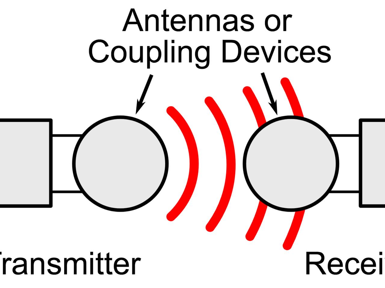 Smarter Wireless Power Transfer Technology | Intel DevMesh