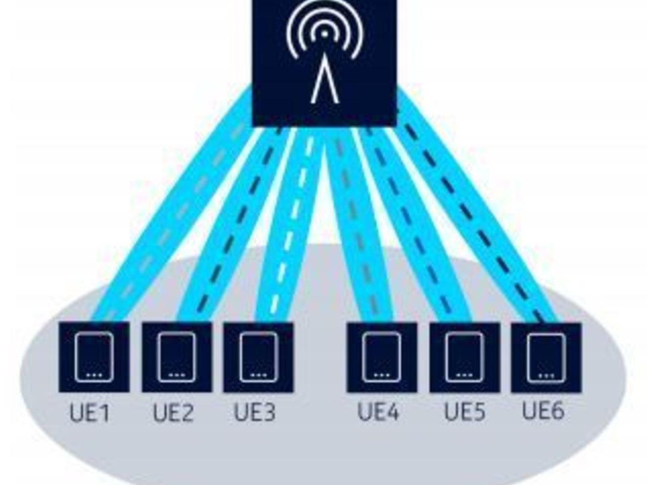 WirelessAI: Adaptive Beamforming for 5G | Intel DevMesh