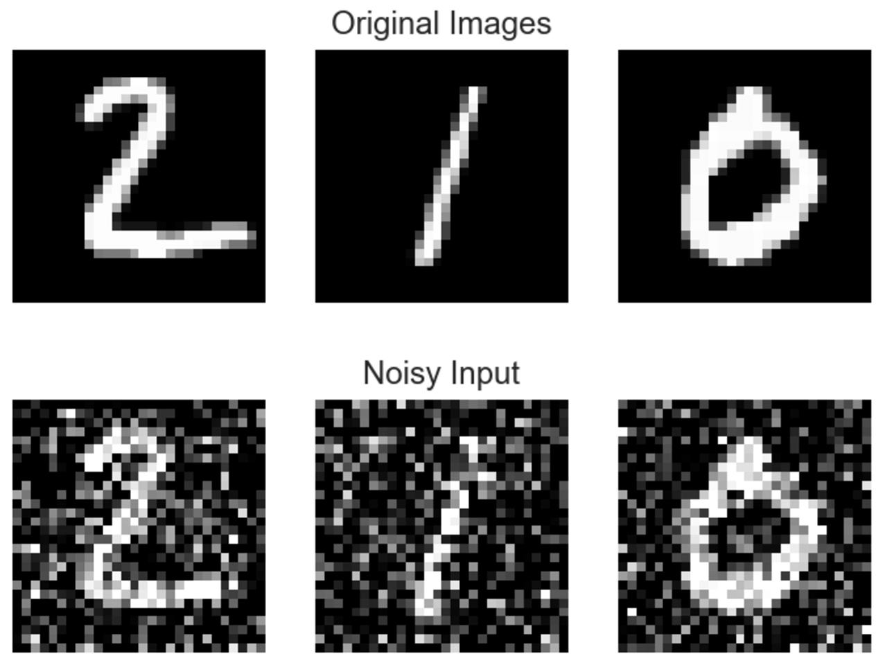 Image Denoising | Intel DevMesh