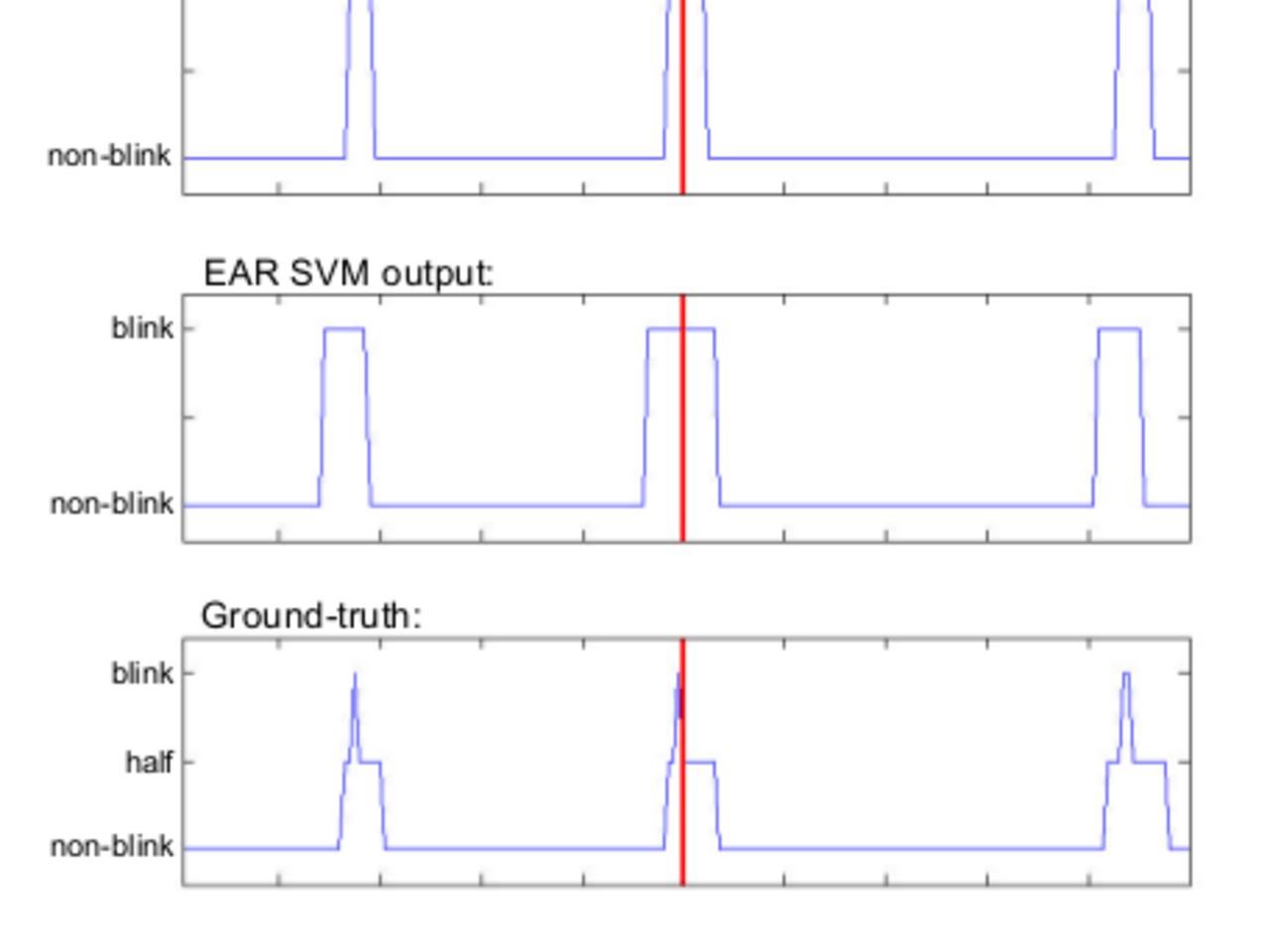 Drowsiness detection and alert system (DDAS) | Intel DevMesh