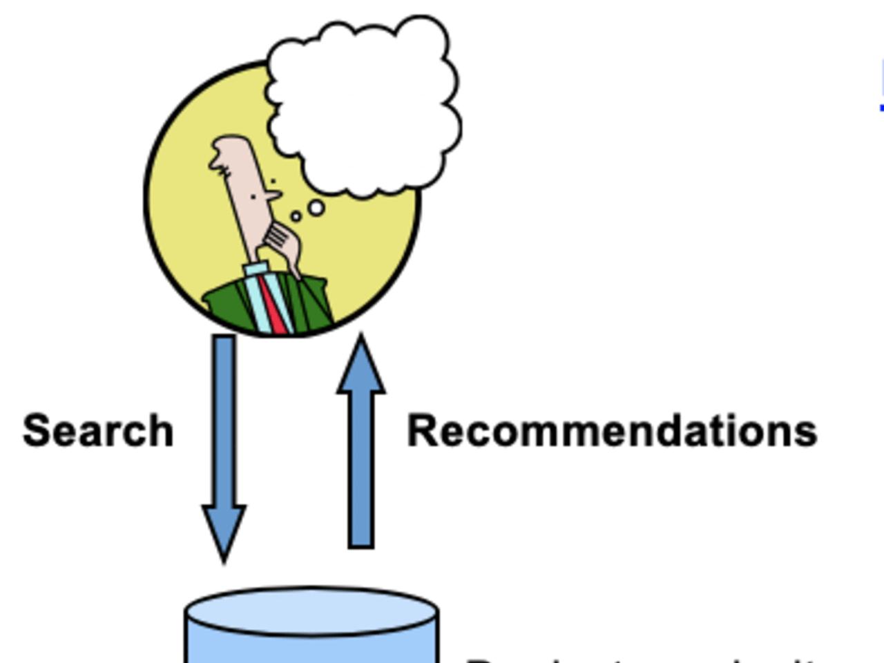 Big Data Mining: Recommendation System | Intel DevMesh