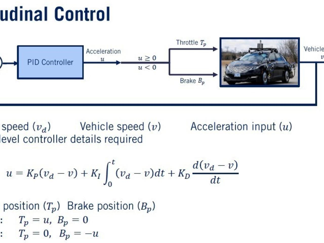 Self Driving Cars Longitudinal and Lateral Control Design | Intel