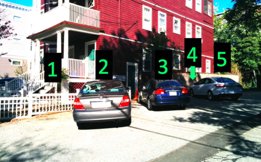 Courtyard parking in front of building, well-monitored and safe access